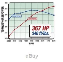 Engine Top End Kit-Power Package(TM) Edelbrock 2091